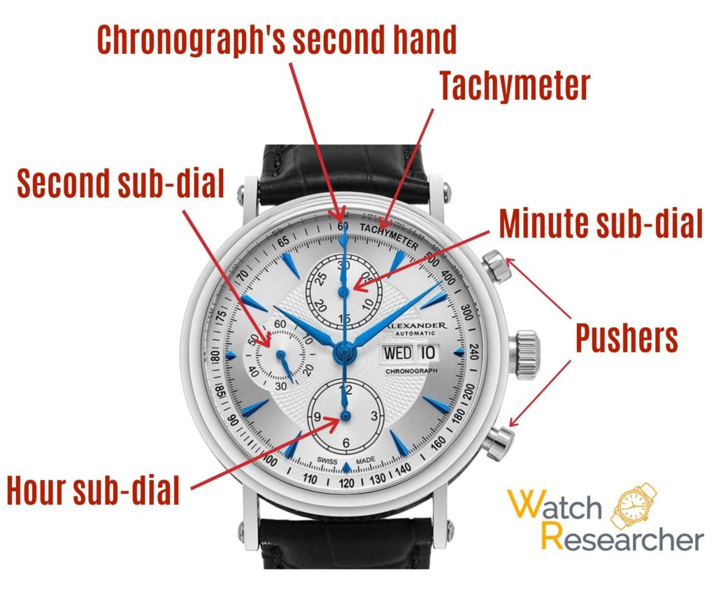 chronograph watch explained on image