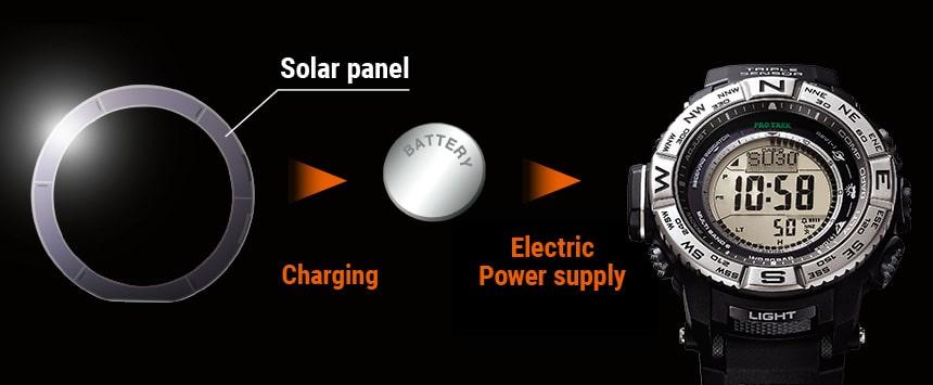solar charging principle