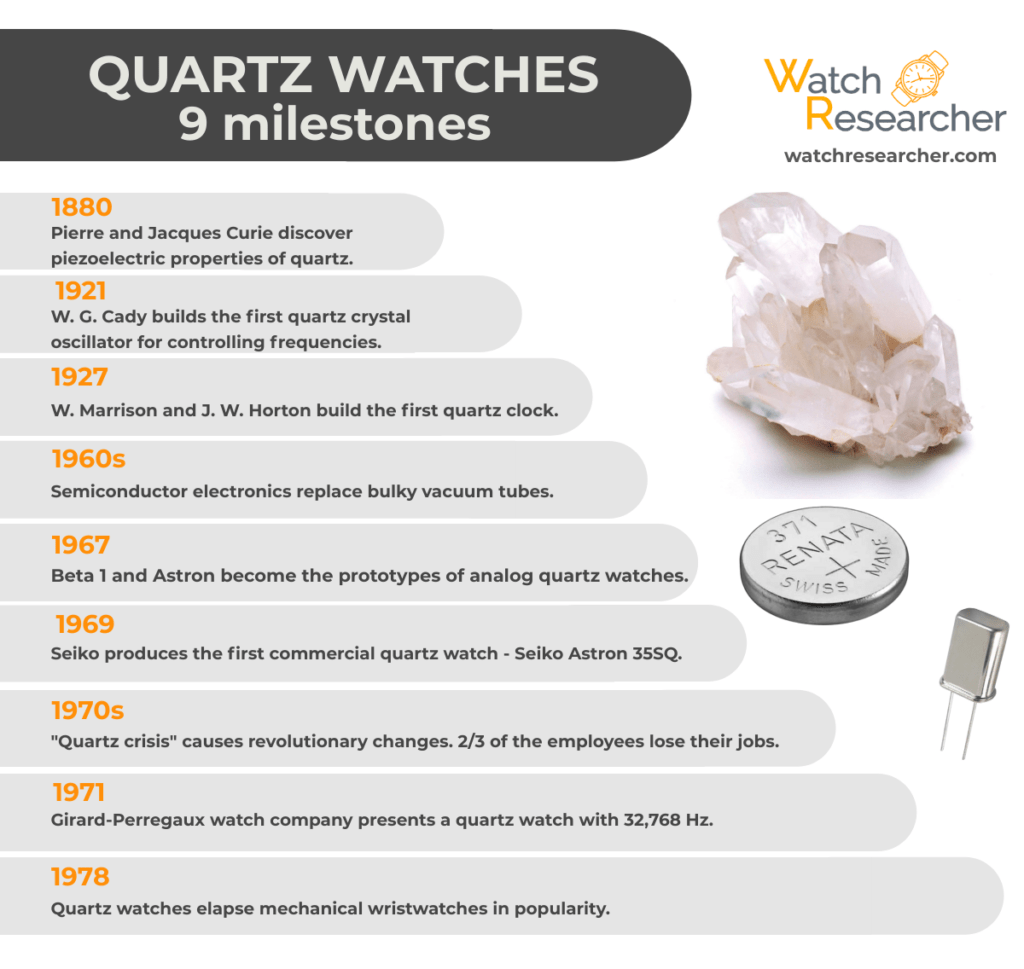 what is quartz movement in a watch