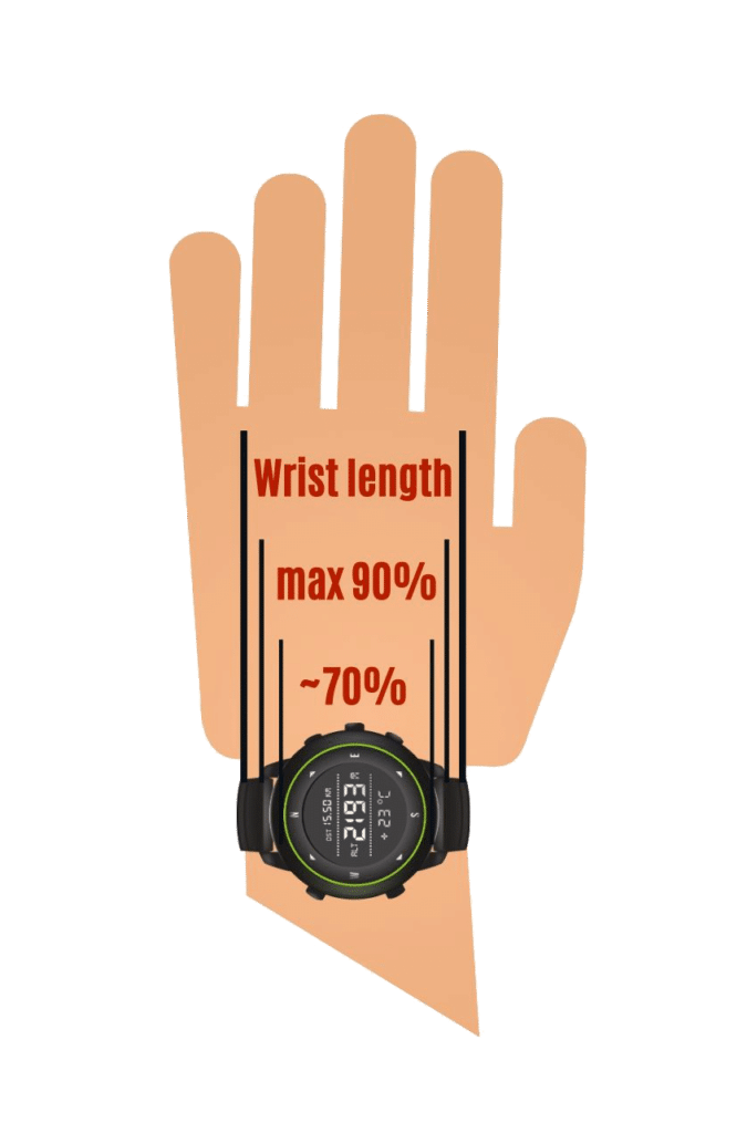 suitable watch size on a hand