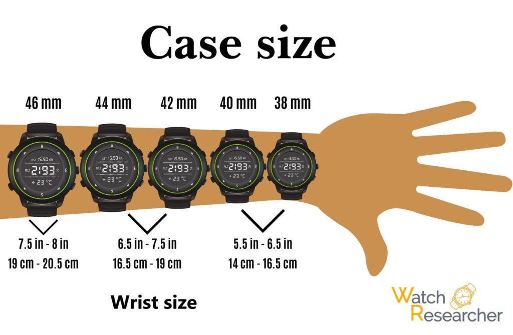 Five watch case sizes on a hand