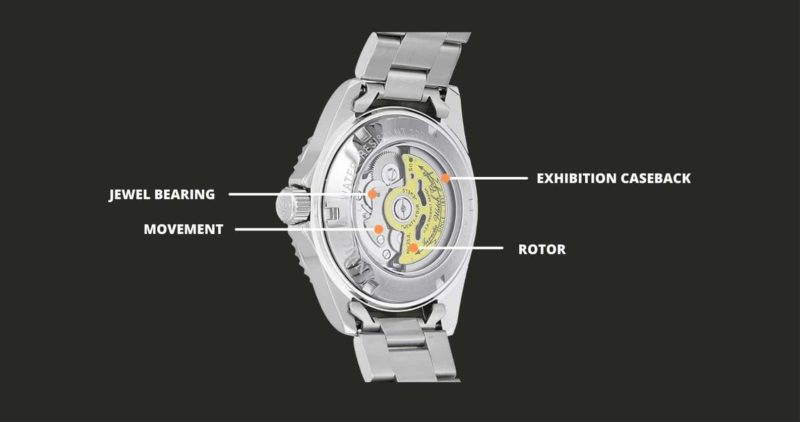 Parts of a watch from behind
