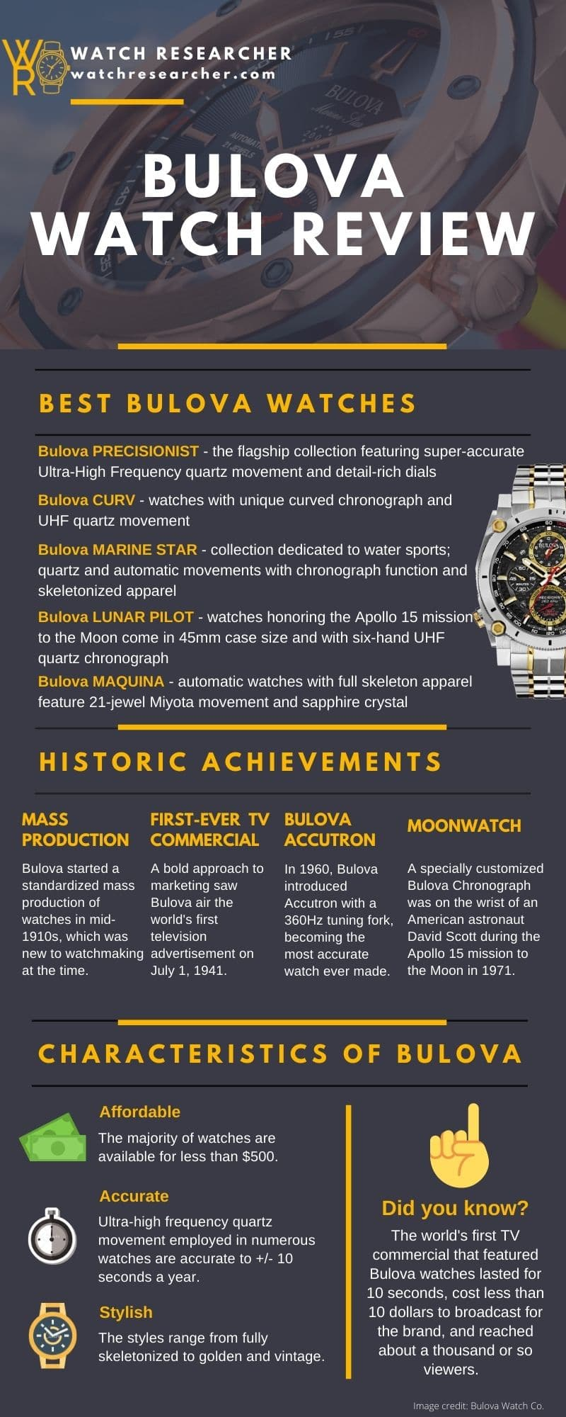 thorough infographic on the Bulova watch brand