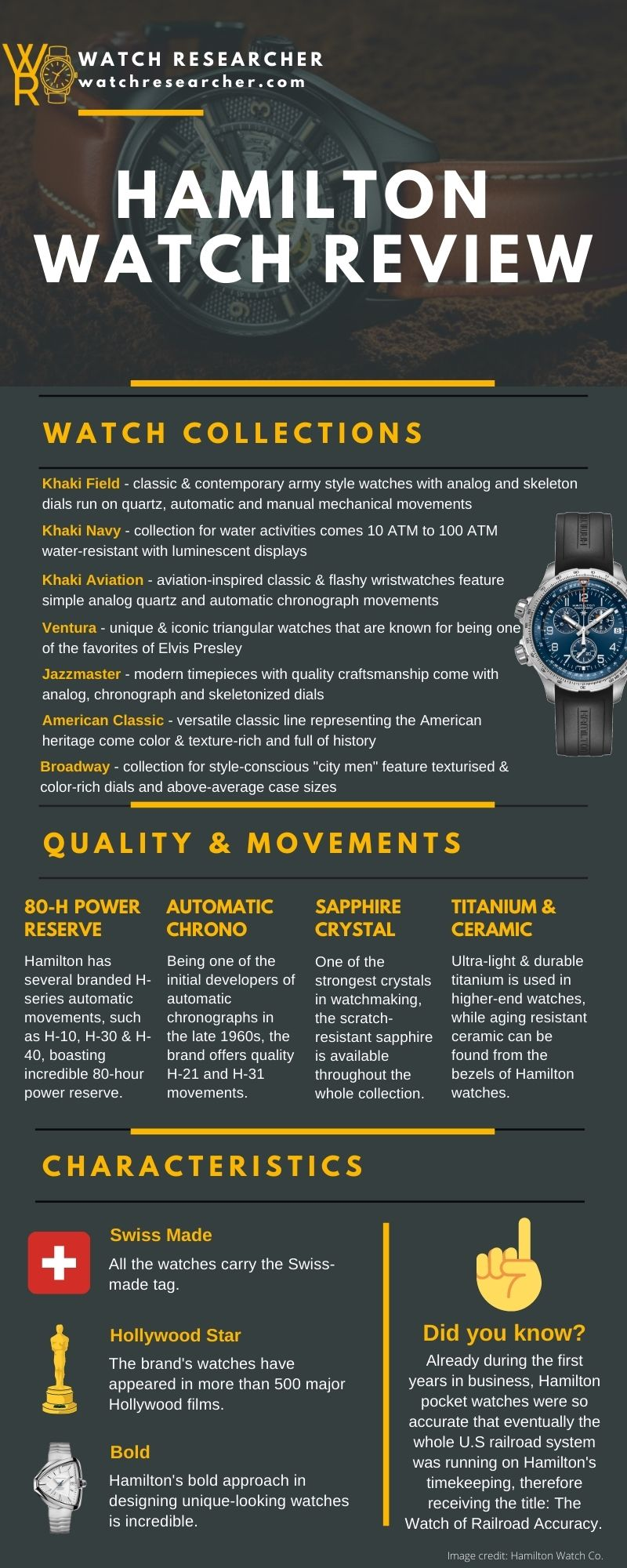 hamilton watches review thorough infographic