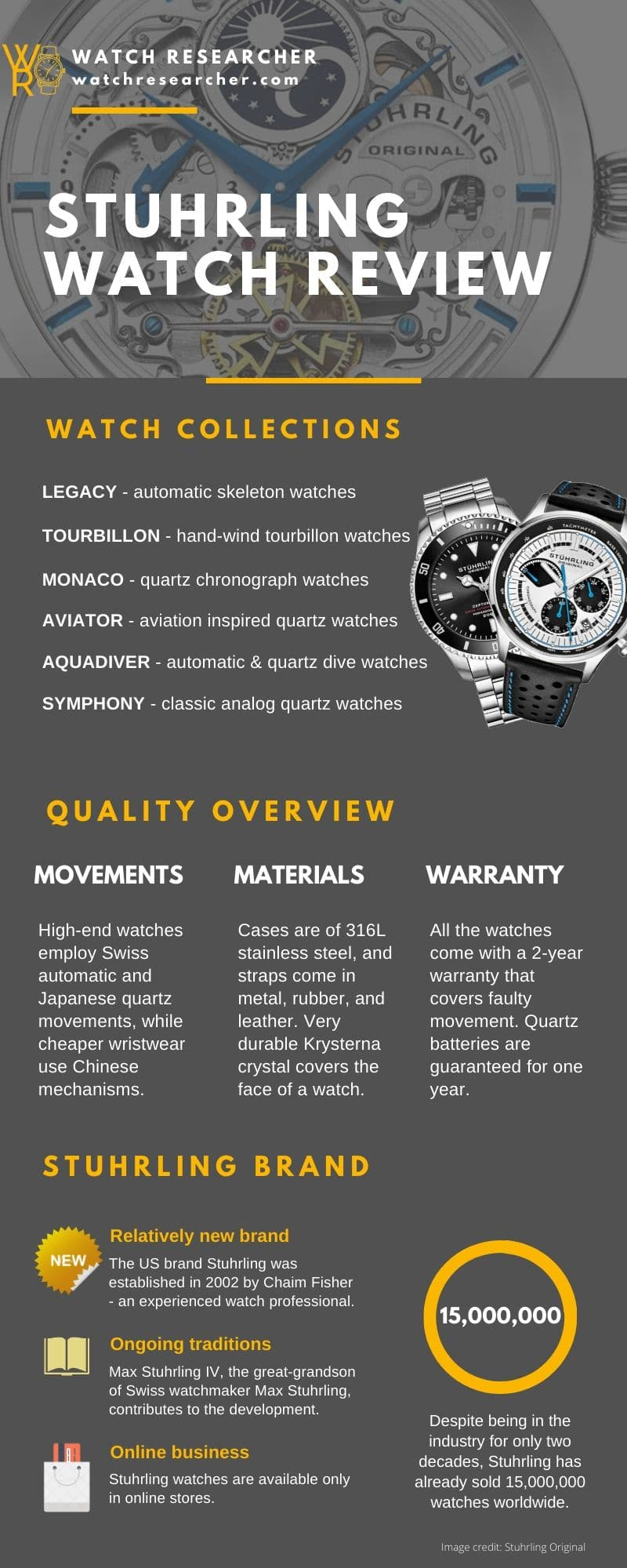 Stuhrling watch review infographic