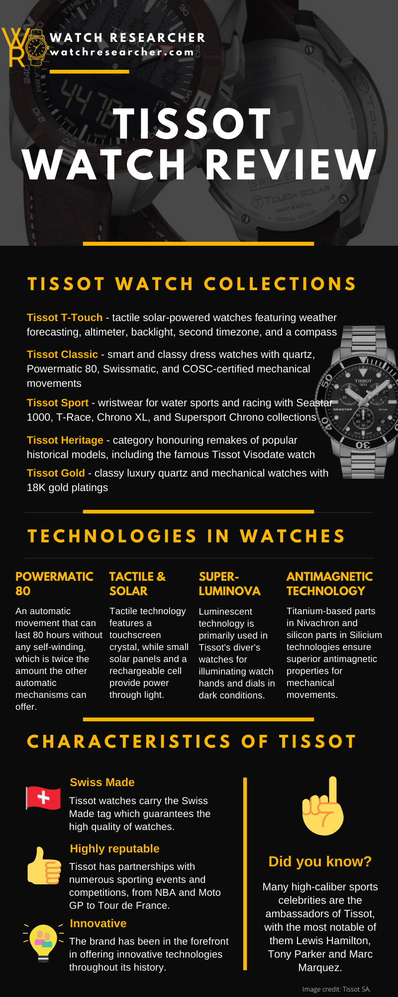 Thorough infographic on Tissot watches