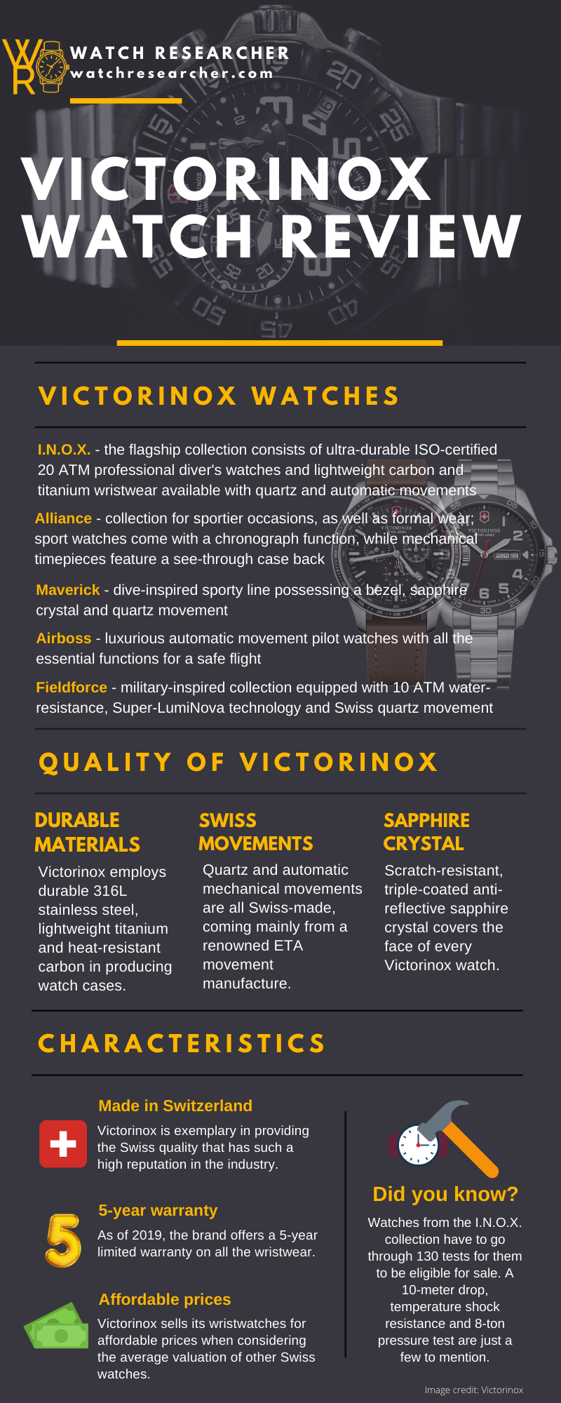 Victorinox watches review infographic